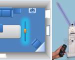 Размещение льтрафиолетовой лампы в помещении