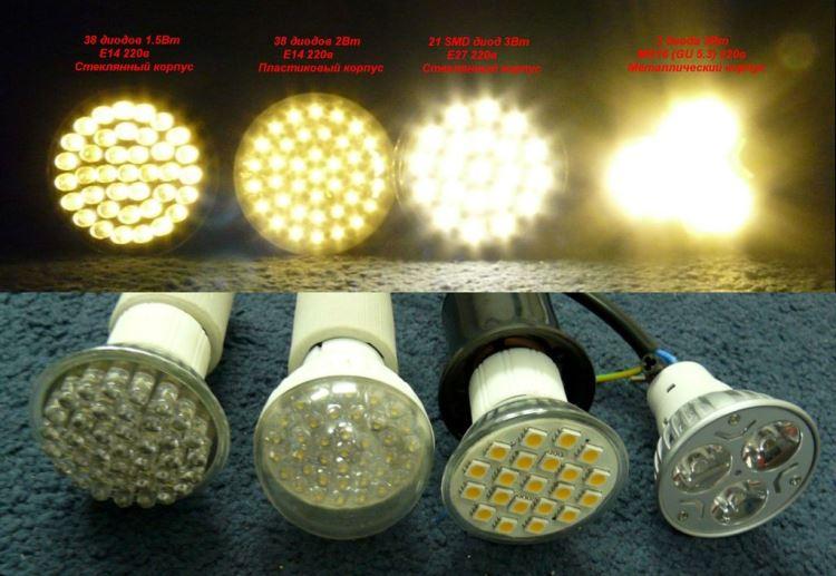 влияние светодиодных ламп на здоровье