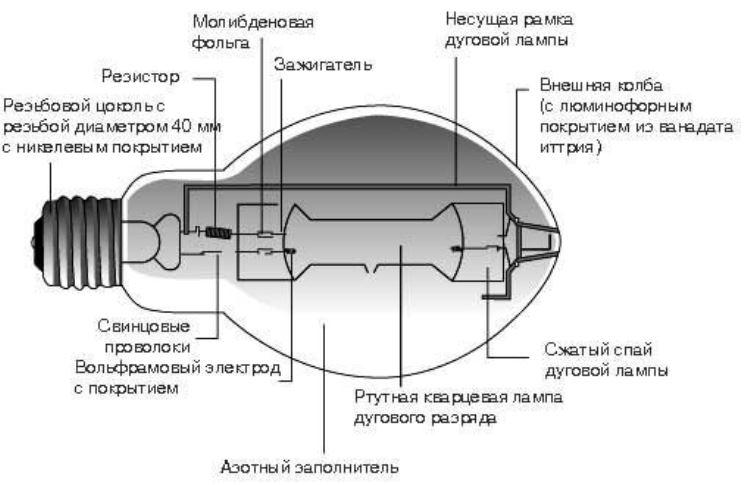 схема лампы дрл