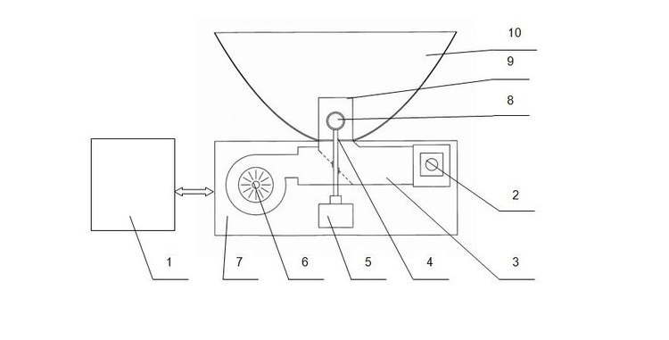 Схема устройства серной лампы: