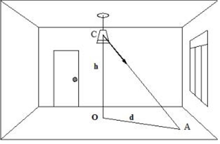 точечный метод расчета искусственного освещения