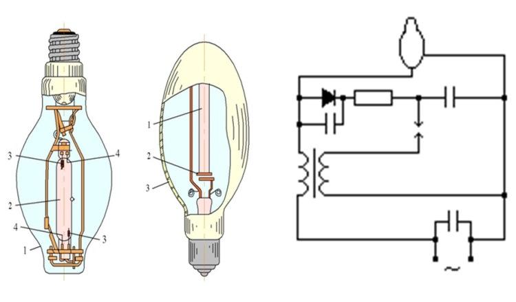 лампы дрл технические