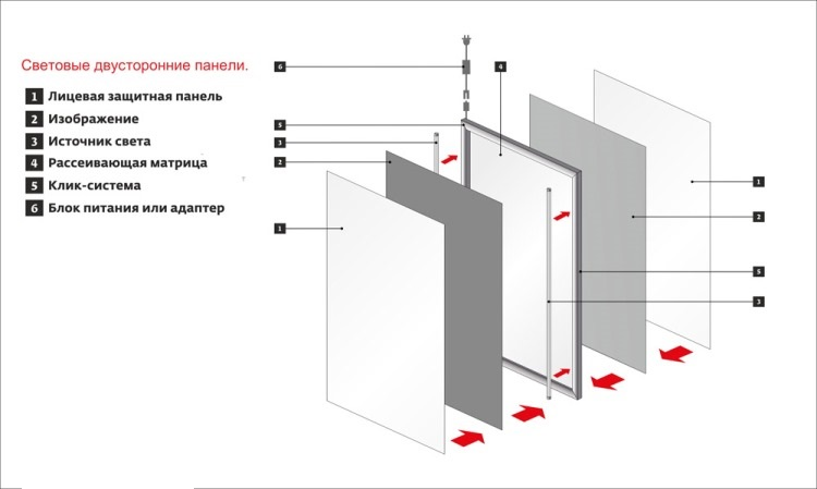 световая панель светодиодная
