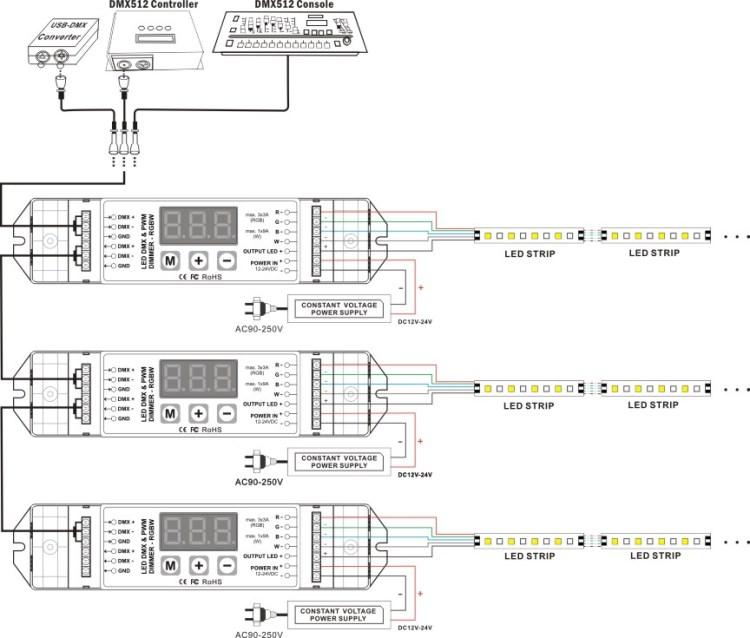 dmx контроллер инструкция